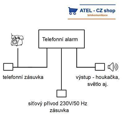 Telefonní alarm 91001 - 2