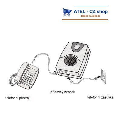 Světelný zvonek k telefonu Flasher - 4